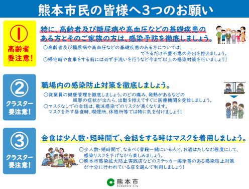ウィルス 熊本 新型 コロナ